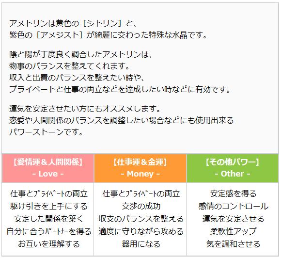 5月15日の誕生石(生まれの守護石...